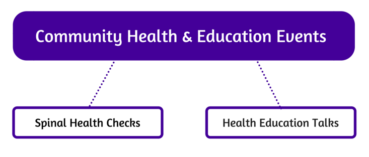Community Health and Education Events