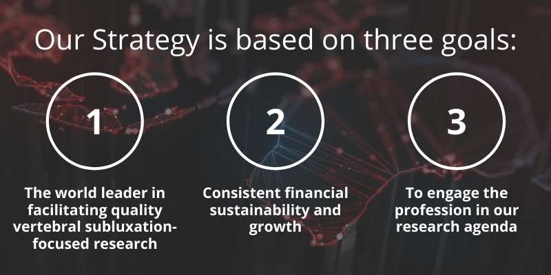 Our strategy goals